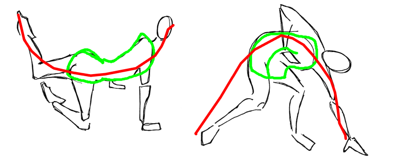"""Consider the movement inside the body (the """"line of action"""") and exaggerate it."""