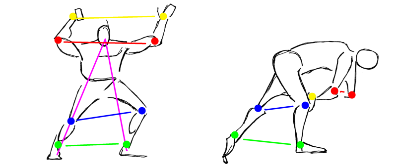 Also note the relative positions of the hands, elbows, knees, and feet. It helps you construct the pose correctly.