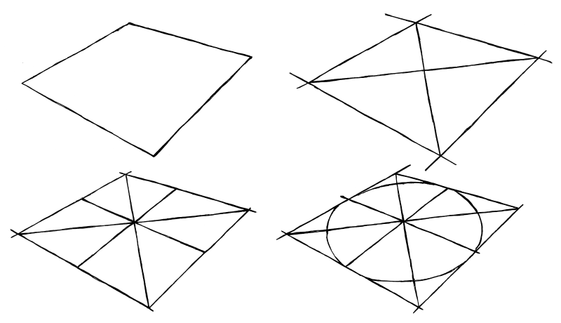 Intermezzo: you can draw ellipses by constructing them from perspective-correct squares.